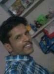 Kamal meena Marm, 34  , Bhawaniganj