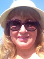 Natalii, 63, Russia, Masandra