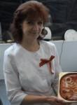 anzhelikagud931
