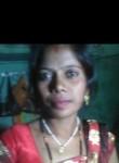 Rubi kumare, 23  , Hyderabad