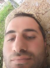 Gdvorg, 32, Armenia, Aparan