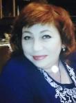 Svetlana, 43  , Krasnodar