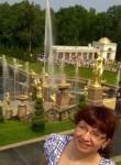 Liuba, 43  , Saint Petersburg