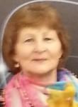 Nadezhda, 60  , Votkinsk