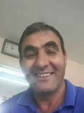 Iman Gozelov, 52, Azerbaijan, Baku