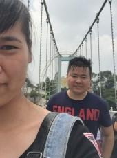 赵鹏杰, 32, China, Beijing