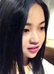 伊娜, 23  , Shiqi