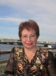 Nelya, 54, Saint Petersburg