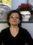 Tatyana, 64, Novorossiysk