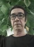 MiMi, 50  , Ho Chi Minh City