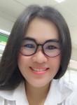 rattana wongganya, 35  , Bangkok