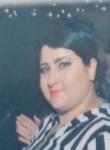 Alona, 40  , Tel Aviv