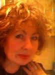 Elena, 55  , Inta
