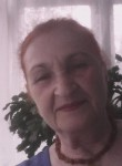 Shevchuk Mariya, 76  , Kazachinskoye (Irkutsk)