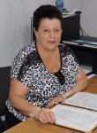 Zinaida, 70  , Kochubeyevskoye