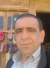 Kazım, 50, Azerbaijan, Baku