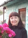 Nadezhda, 64  , Krasnoyarsk