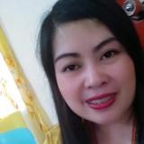 Annaliza, 37  , Nabua