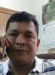 Tarikul, 40  , Dhaka