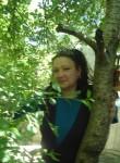 ДУХИ ВИНТАЖНЫЕ НЕРСИСЯН, 55  , Yerevan