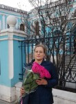 Анастастасия - Москва