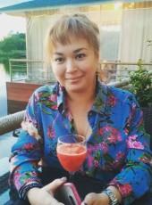 Ryzhulya, 32, Russia, Moscow