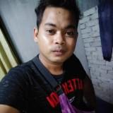 Muhammad, 24  , Kuala Kangsar