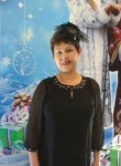 Elena, 52, Zhezqazghan