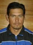 Reimundo, 37  , San Jose (San Jose)