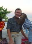 Anatoliy, 64  , Ostrov