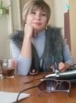 Elena, 35  , Tisul