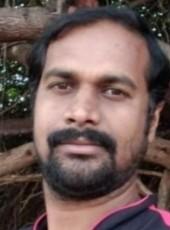 Manoj Kumar R, 32, India, Bangalore