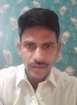 Sayed sajjad, 40, Islamabad