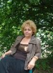 laura, 64  , Vanadzor