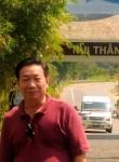 Thái, 53  , Ho Chi Minh City