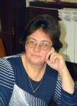 Cvetlana, 54, Nizhniy Novgorod
