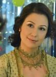 Tamara Kotova, 36  , Yuzha