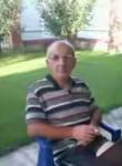 Giorgi, 58  , P ot i