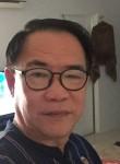 suwit komnanukij, 55  , Udon Thani