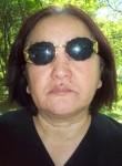 Abha Abhilasha, 79  , Pyongyang