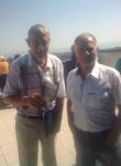 Toncho, 62  , Varna