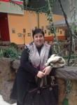 Svetlana, 48  , Chornobay