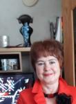 biana, 65  , Riga