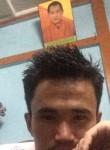 Chencho, 25  , Thimphu