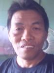 Mantan, 22  , Makassar