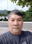 Nam Long, 19, Nha Trang