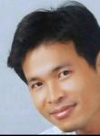 Nhân, 39  , Ho Chi Minh City