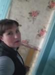 Eva, 41  , Volgograd