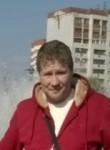 Valeriy, 43  , Nizhniy Novgorod