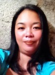 jhoy, 31  , Panalanoy